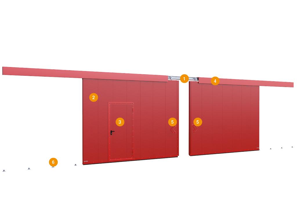 <p>Конструкция двустворчатых сдвижных ворот: 1) балка с навесными опорами; 2) полотно ворот; 3) встроенная калитка; 4) защитный короб; 5) ручка; 6) нижний направляющий ролик.</p>